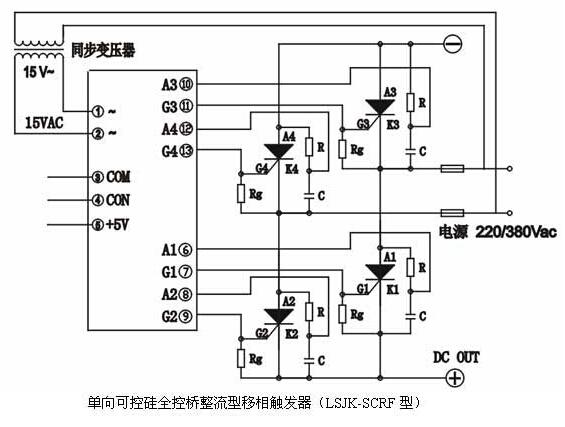 单向可控硅全控桥整流型移相触发器(lsjk-scrf型)
