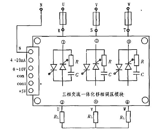 可控硅调压模块结构如图1所示,l、3、5为模块进线端,2、4、6为模块出线端,分别连接电源和负载。左侧6个接线端为控制功能端.分别为4~20 mA信号输入端、0~10 V信号输人端、0~5 V信号输入端、0一10 mA信号输入端及手动控制输入端。当某控制端(如420 mA功能端)输入信号由小(4 mA)连续的变化到最大(20 mA)时,模块的输出线电压由0 V连续的变化到电网电压380 V。