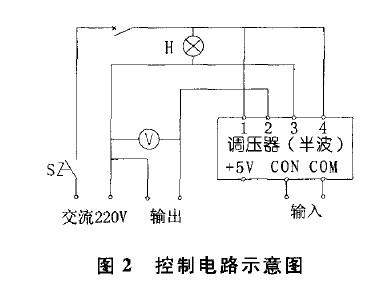 移相触发电路,单相晶闸管和同步变压器等组成